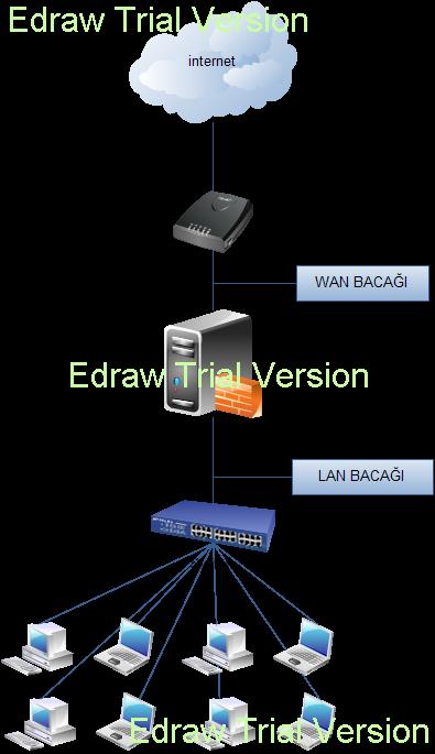 pfsense-network-diagram
