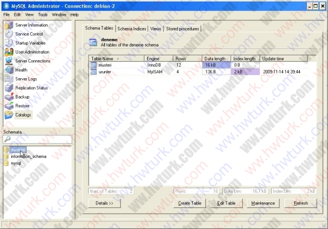 debian mysql master master replication 04 06 640x448 Debian MySQL master master Replikasyon #4: makinelerden biri replikasyon yapmıyorsa