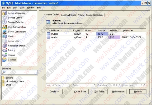 debian mysql master master replication 04 09 640x443 Debian MySQL master master Replikasyon #4: makinelerden biri replikasyon yapmıyorsa
